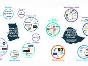 Ethiopia, Ghana and Rwanda Among Africa's Fastest-Growing Fintech Ecosystems: Report